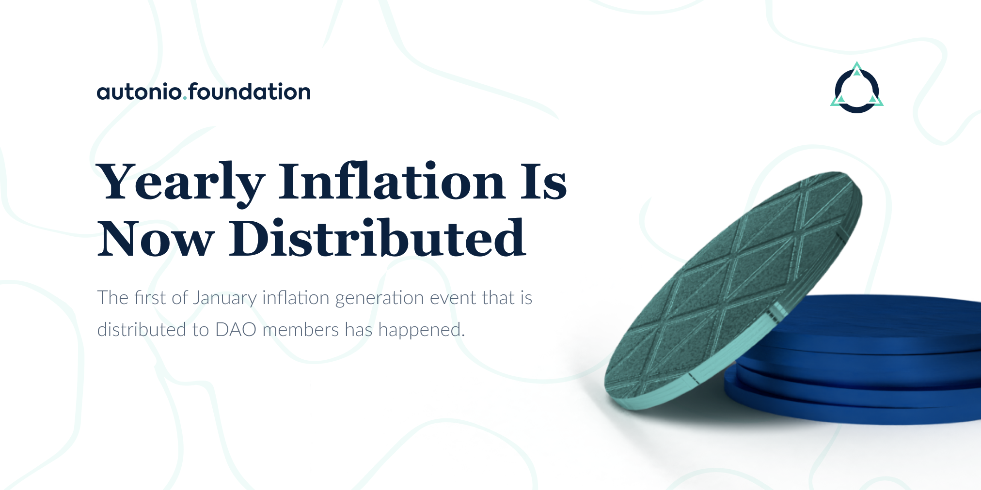 Yearly Inflation Distribution