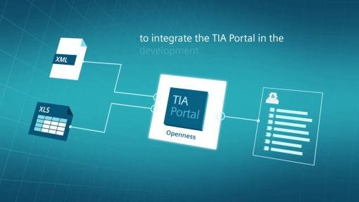 TIA Portal Openness