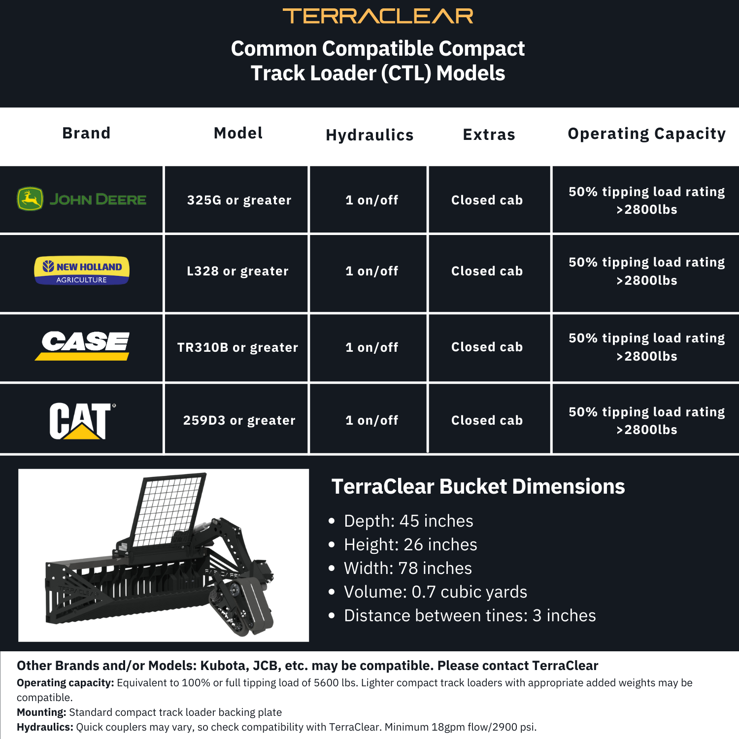 TerraClear - Common Compatible Compact Track Loader (CTL) Models