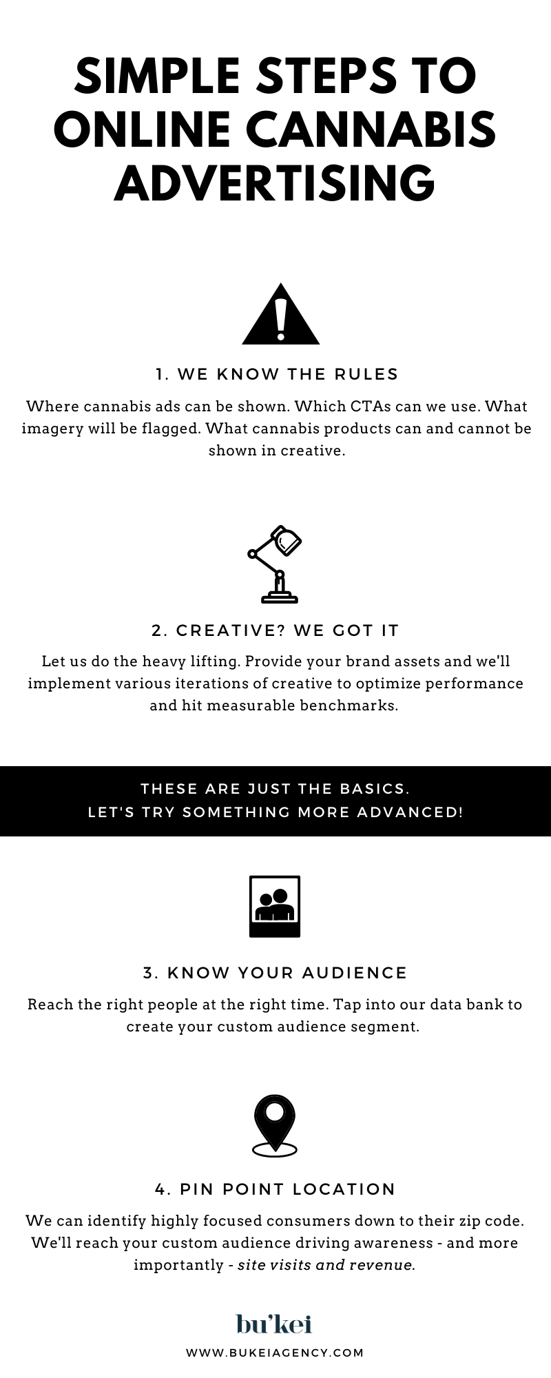 Simple Steps To Online Cannabis Advertising