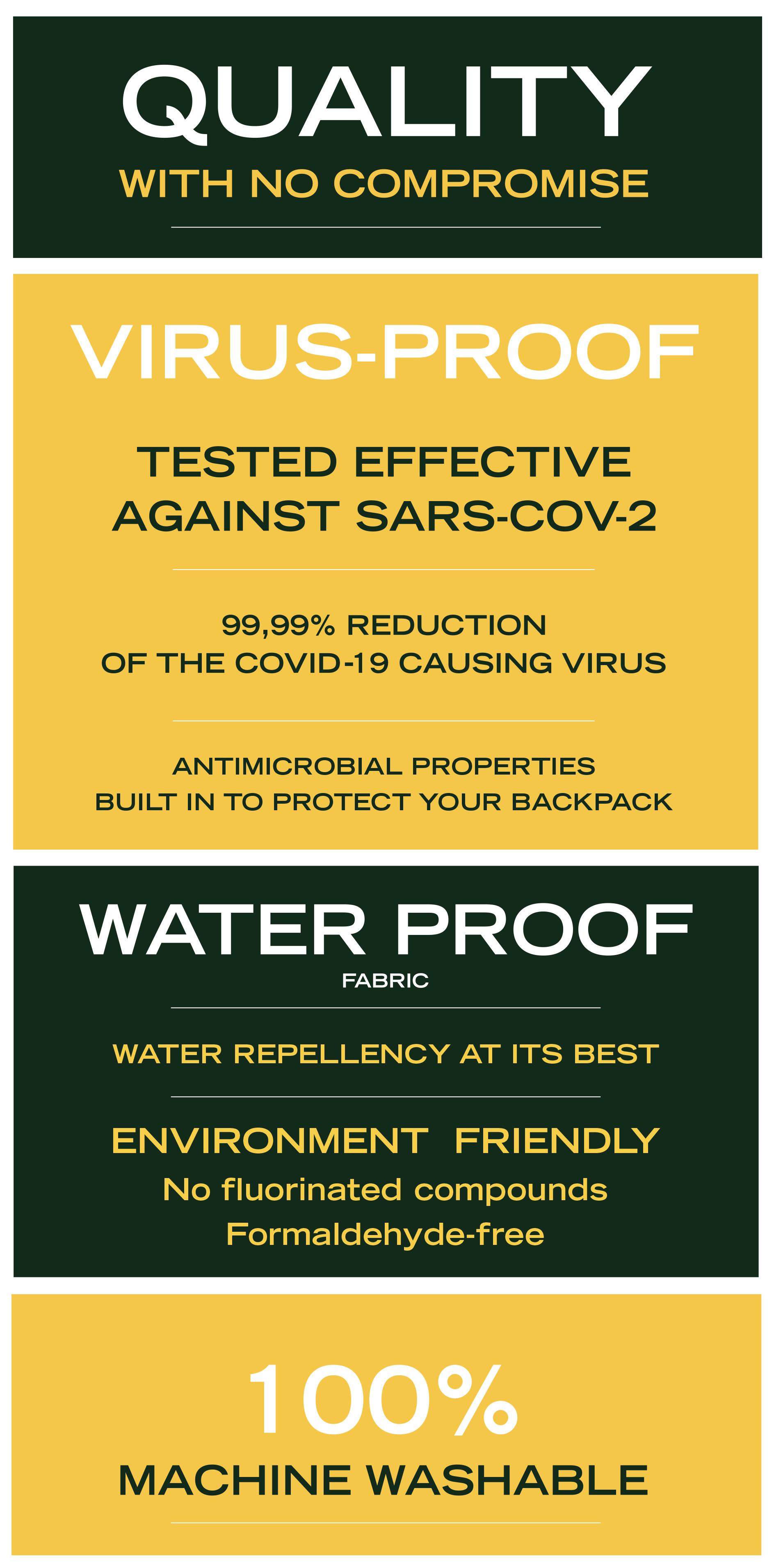 WASH ME - VIRUS/WATER PROOF