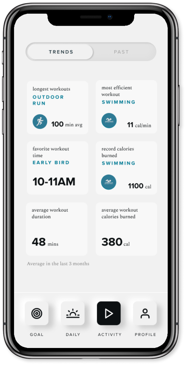 Point App Activity Screen