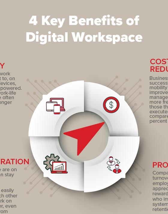4 Key Benefits of Digital Workspace