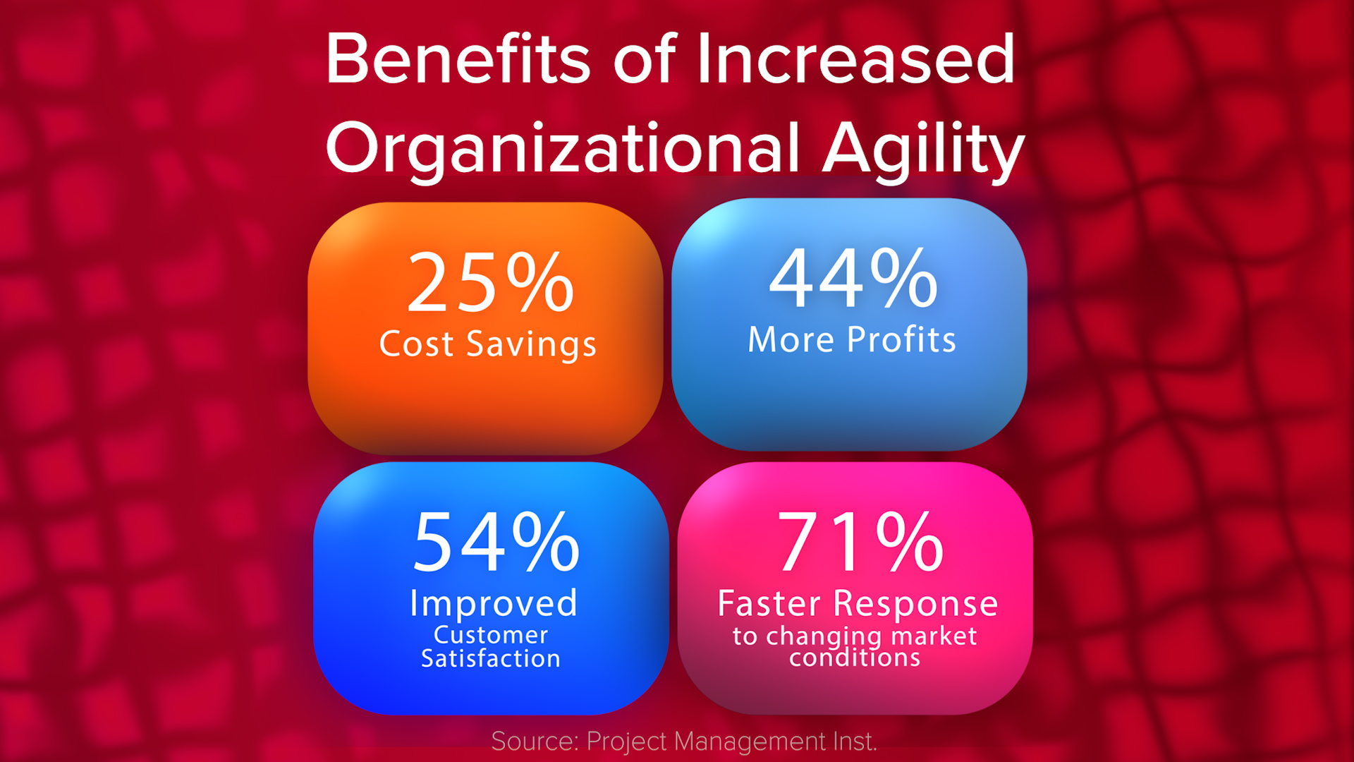 Quick video on Agile Infrastructure Benefits