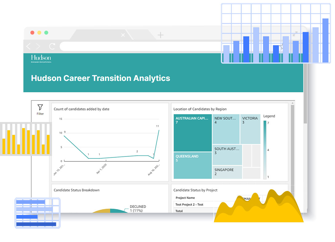 Career transition and outplacement analytics dashboard