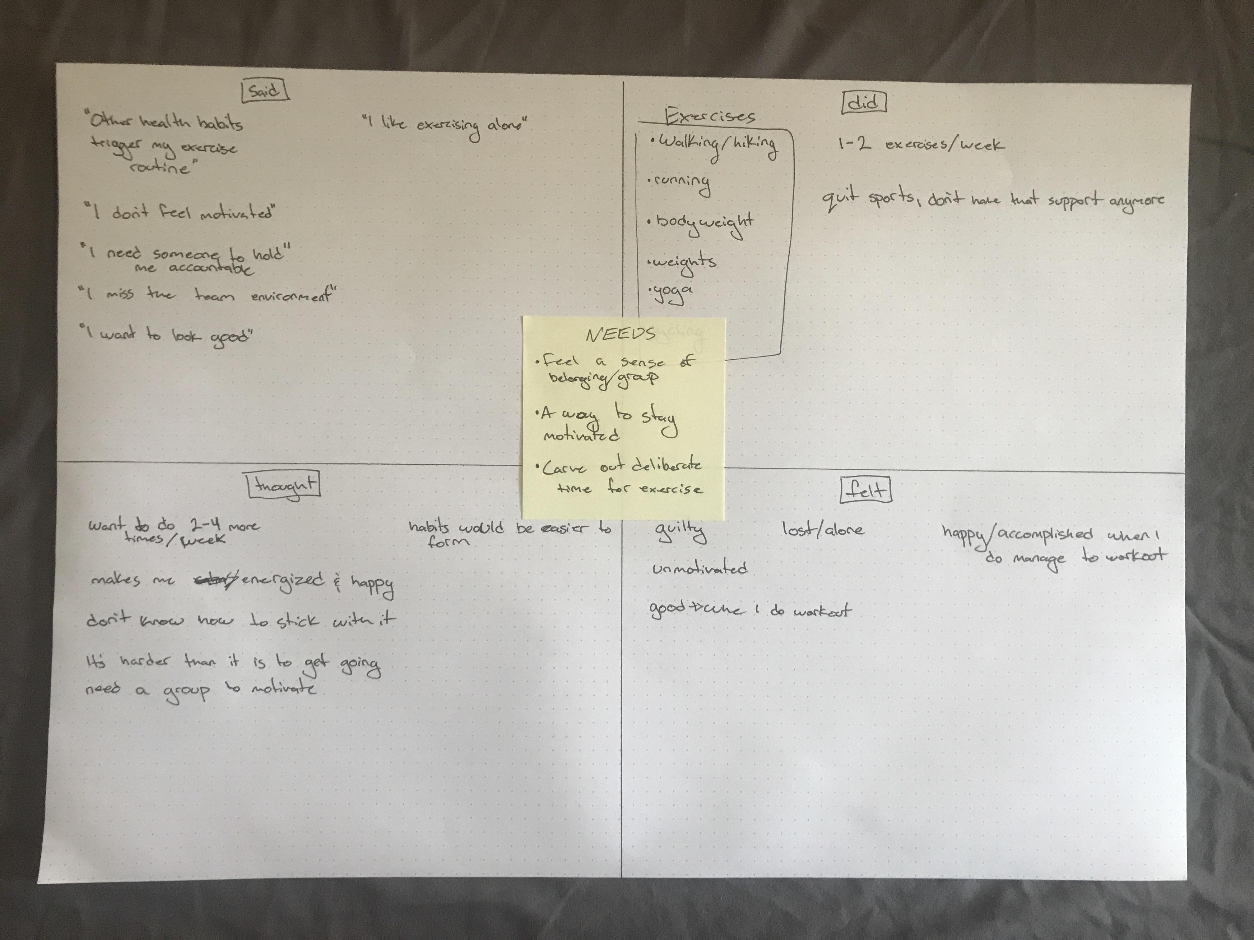 Paper showing user needs