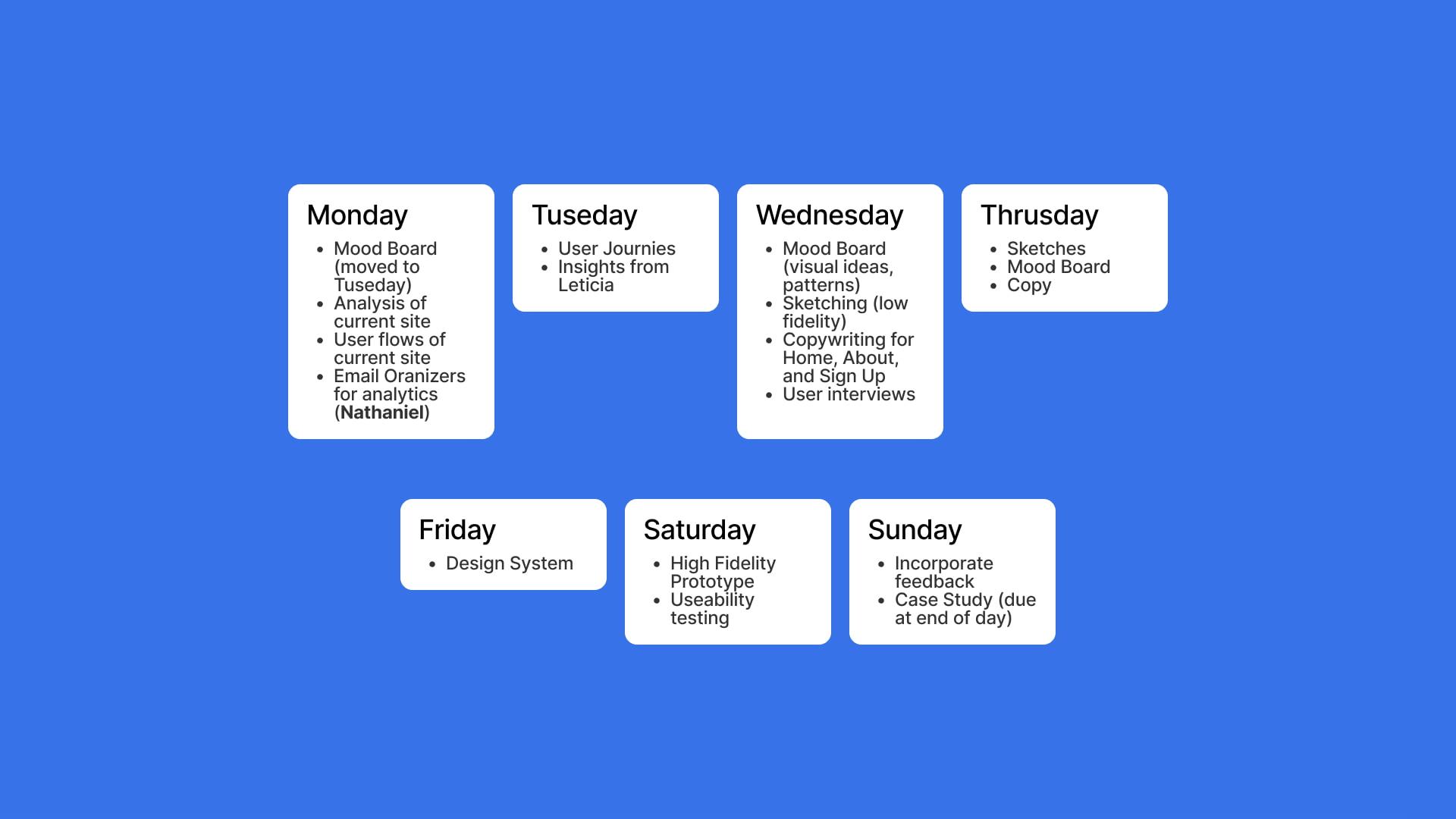 Rough week-long schedule for design task
