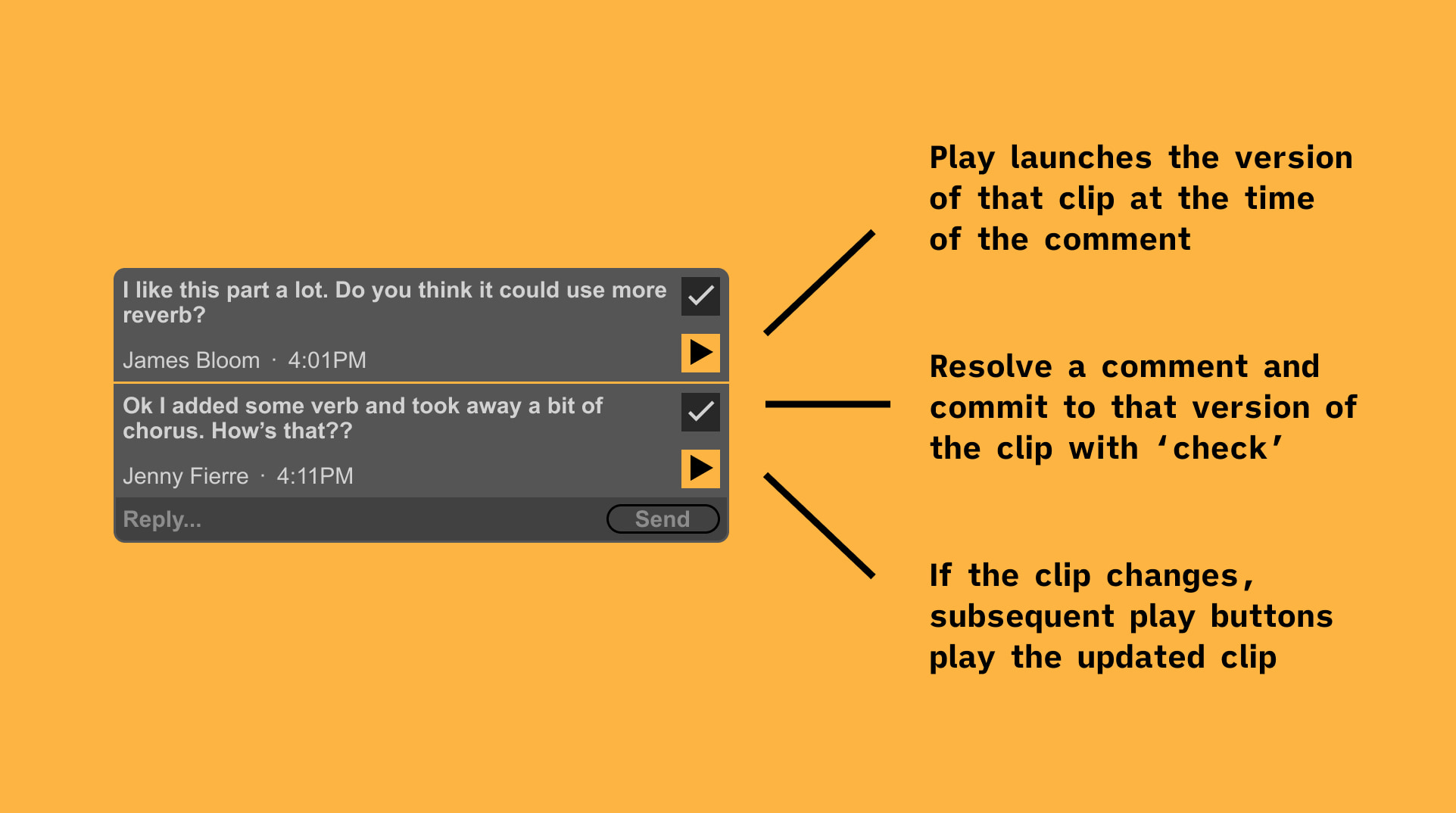 explaining how comment clips work. The play button launches that version of a clip, if a change is made each new comment will reference the new changes. When a comment is resolved by hitting 'check' it commits that version of the clip
