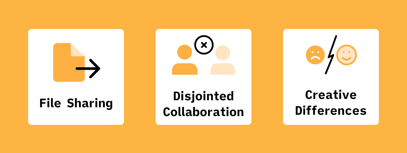 Graphics for file sharing, disjointed collaboration, and creative differences