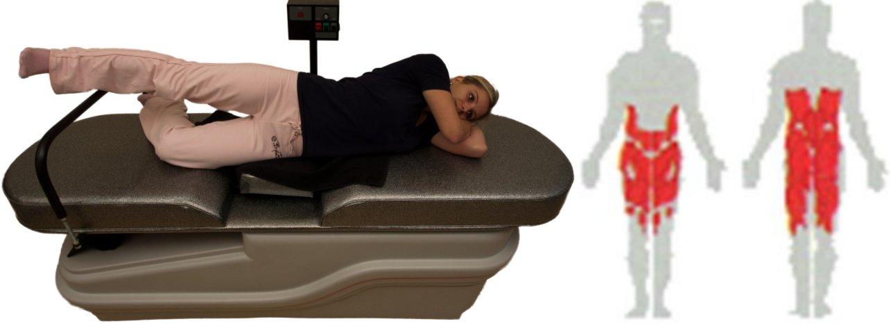 stretch table inclusief lichaamsdeel
