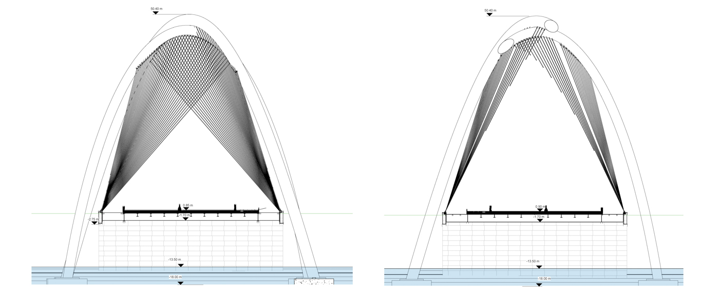 Primary Concept: Cross Sections