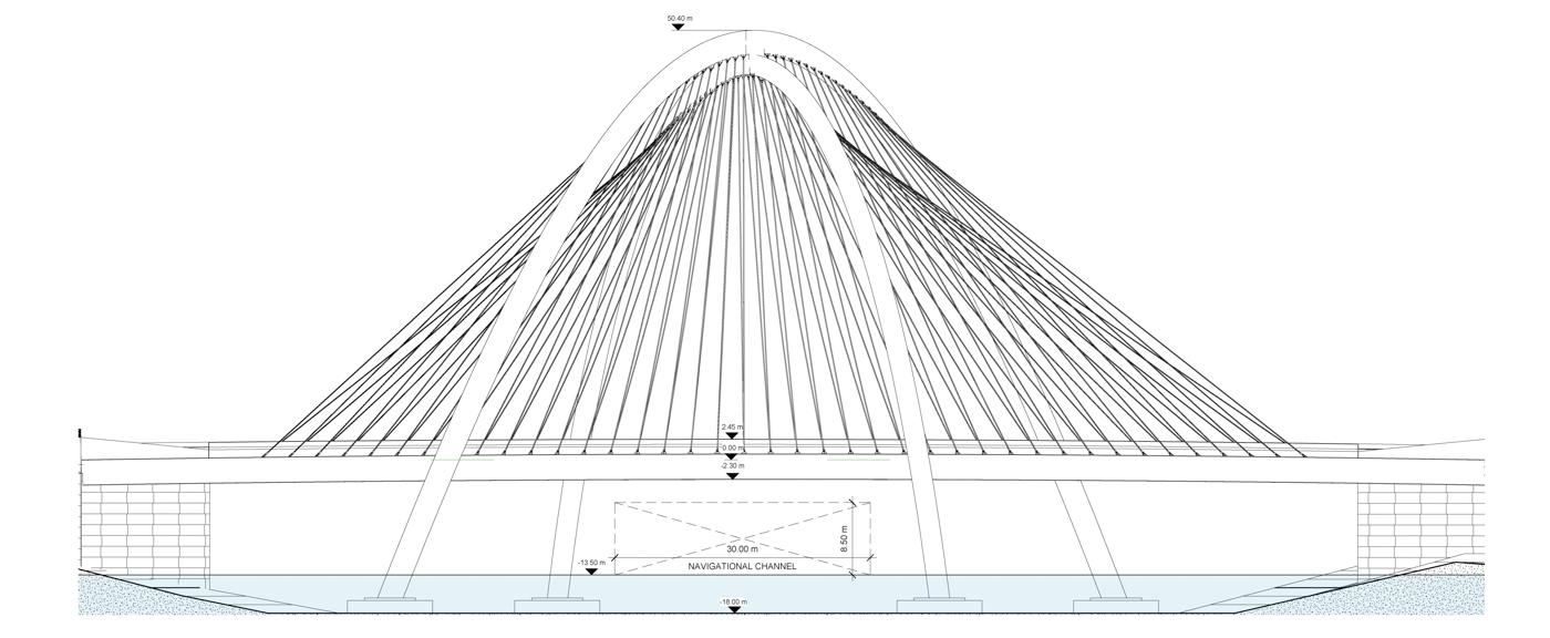 Primary Concept: Elevation