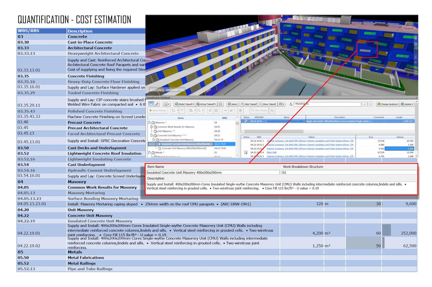 BIM originated quantification schedules