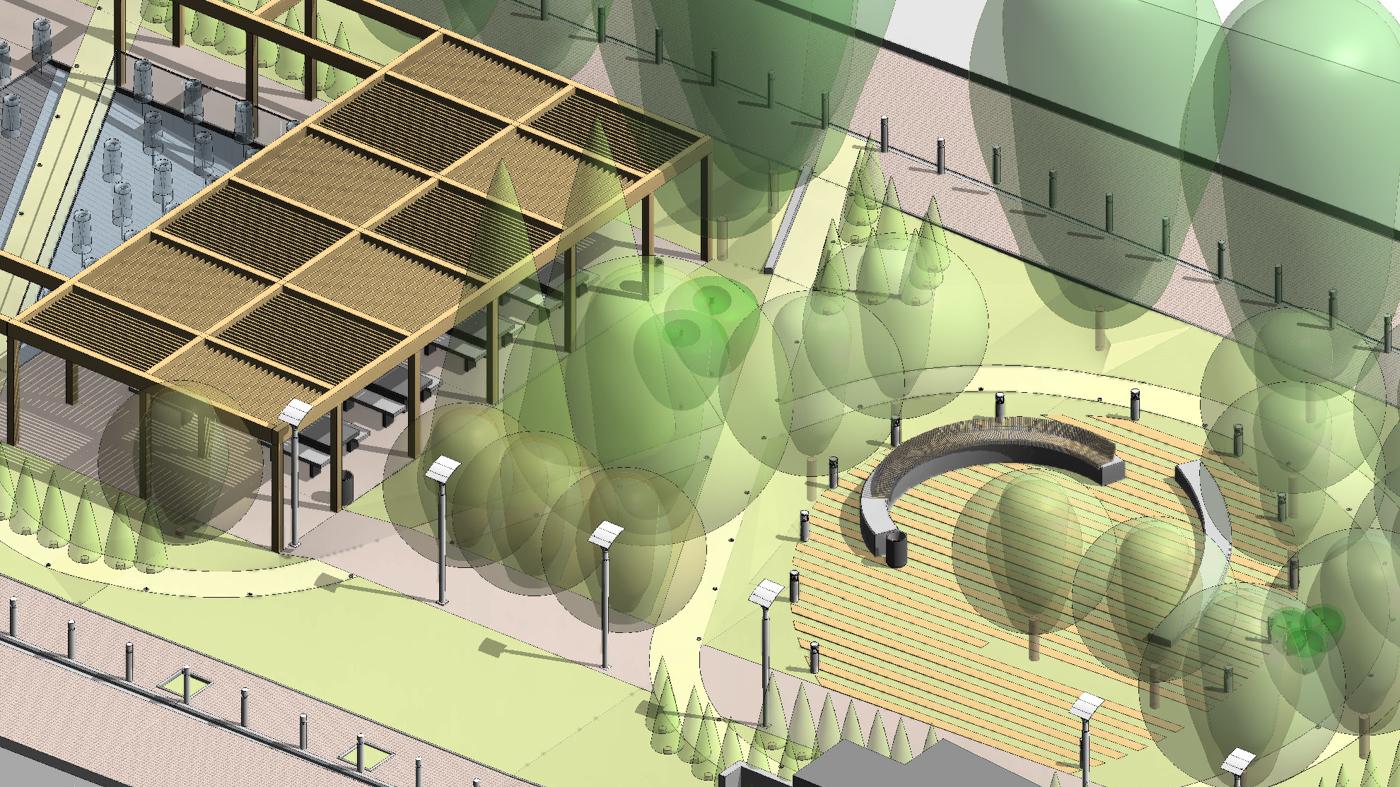Landscape BI Modeling