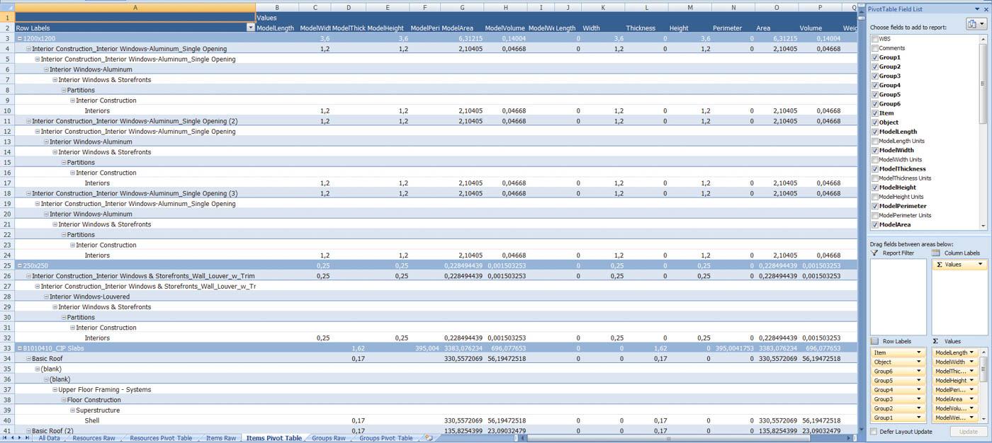 5D BIM - Quantification