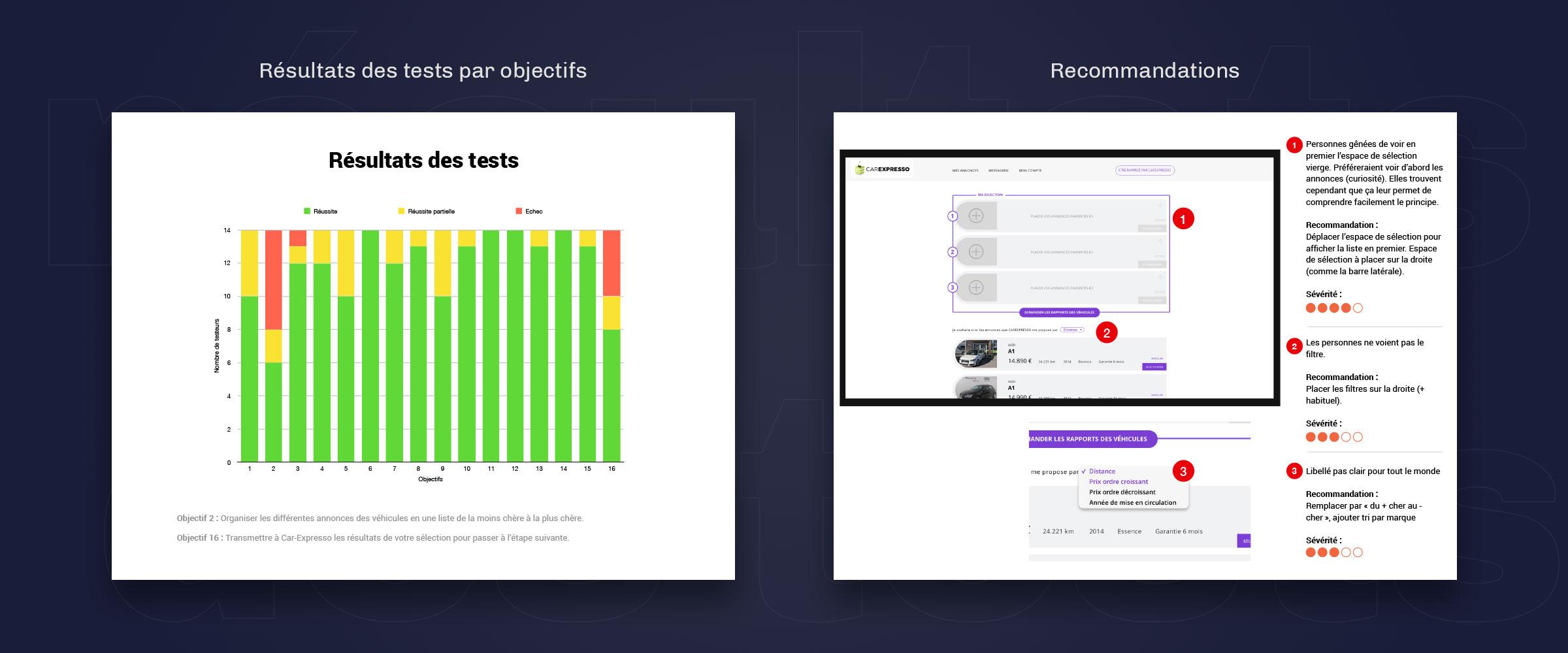 Car expresso tests utilisateur rapport