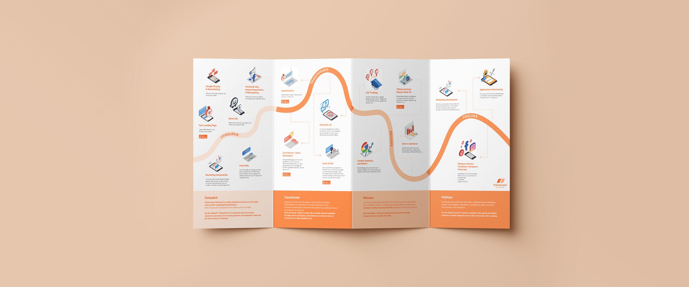 francecom brochure intérieur