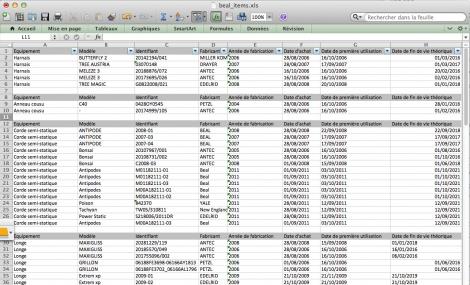 Exemple de fichier excel pour gérer vos EPI