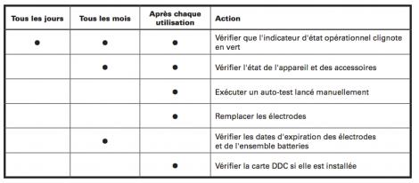 Defibtech-Defibrillateur-LifeLine-AUTO-Manuel-de-l-utilisateur-2016_pdf