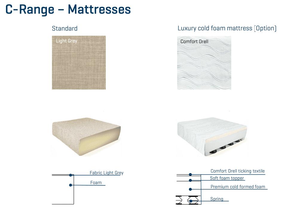 C-Line madrasser