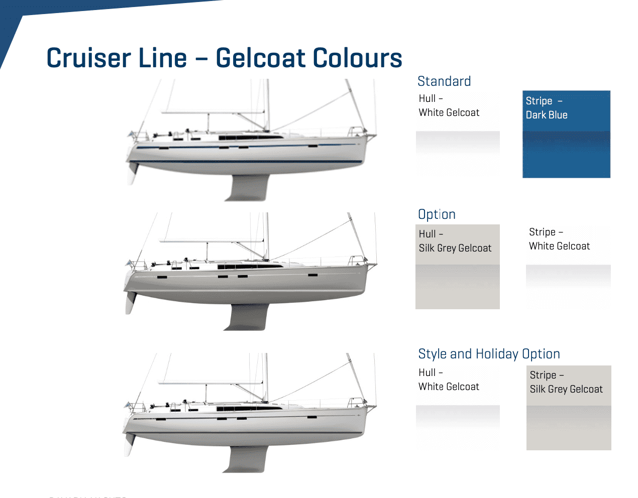 Bavaria Cruiser gelcoat