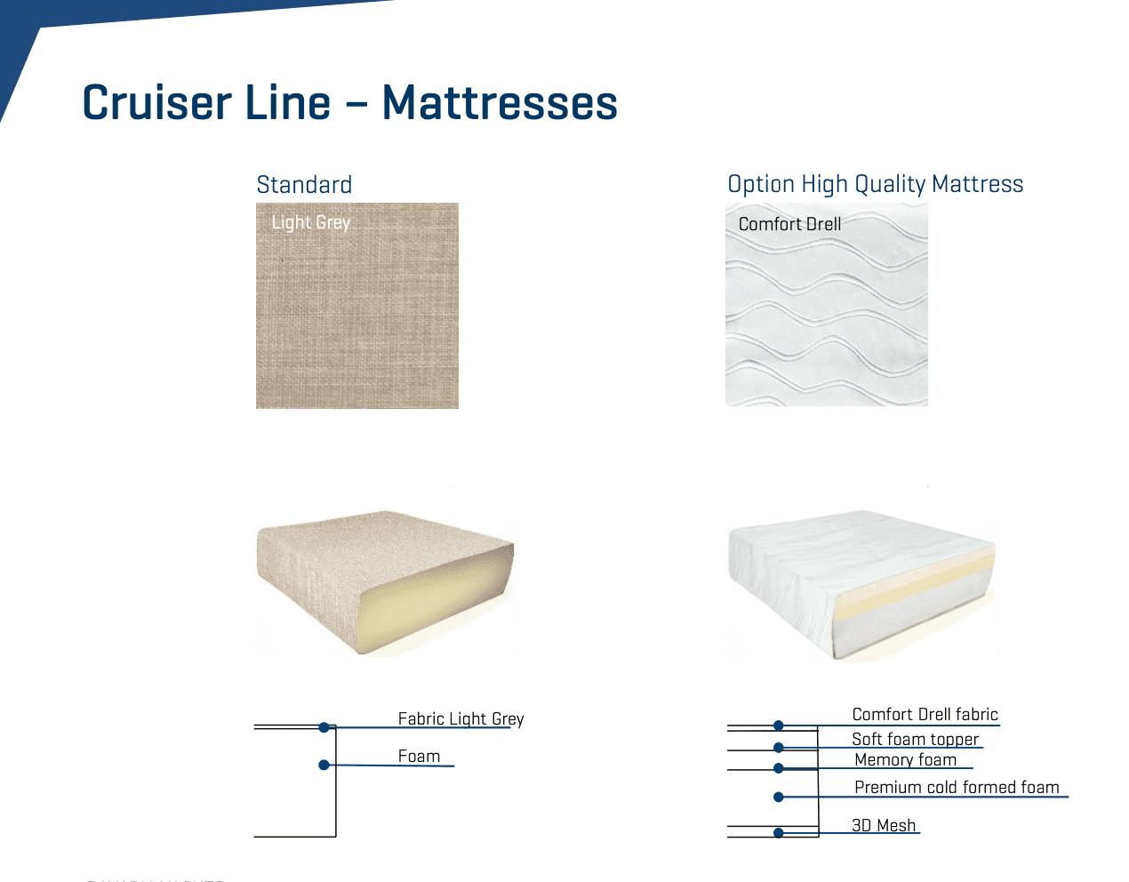 Cruiser madrasser