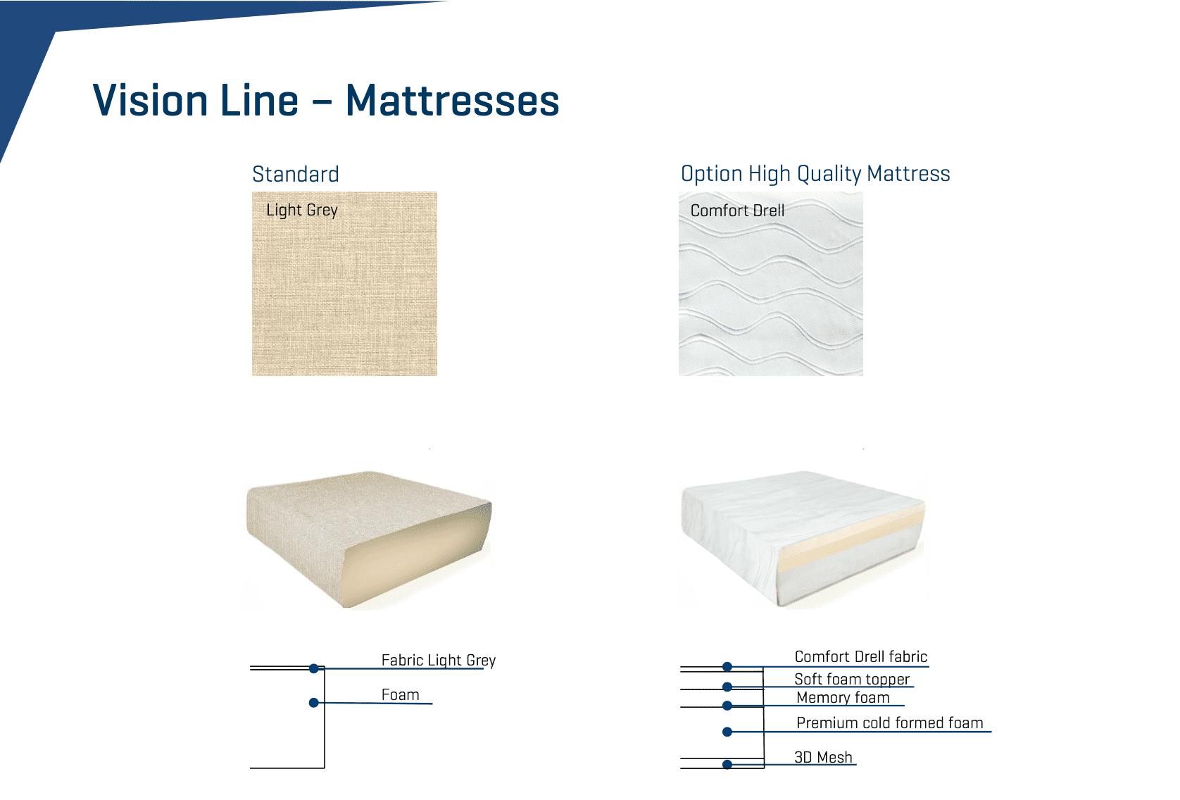 Vision madrasser
