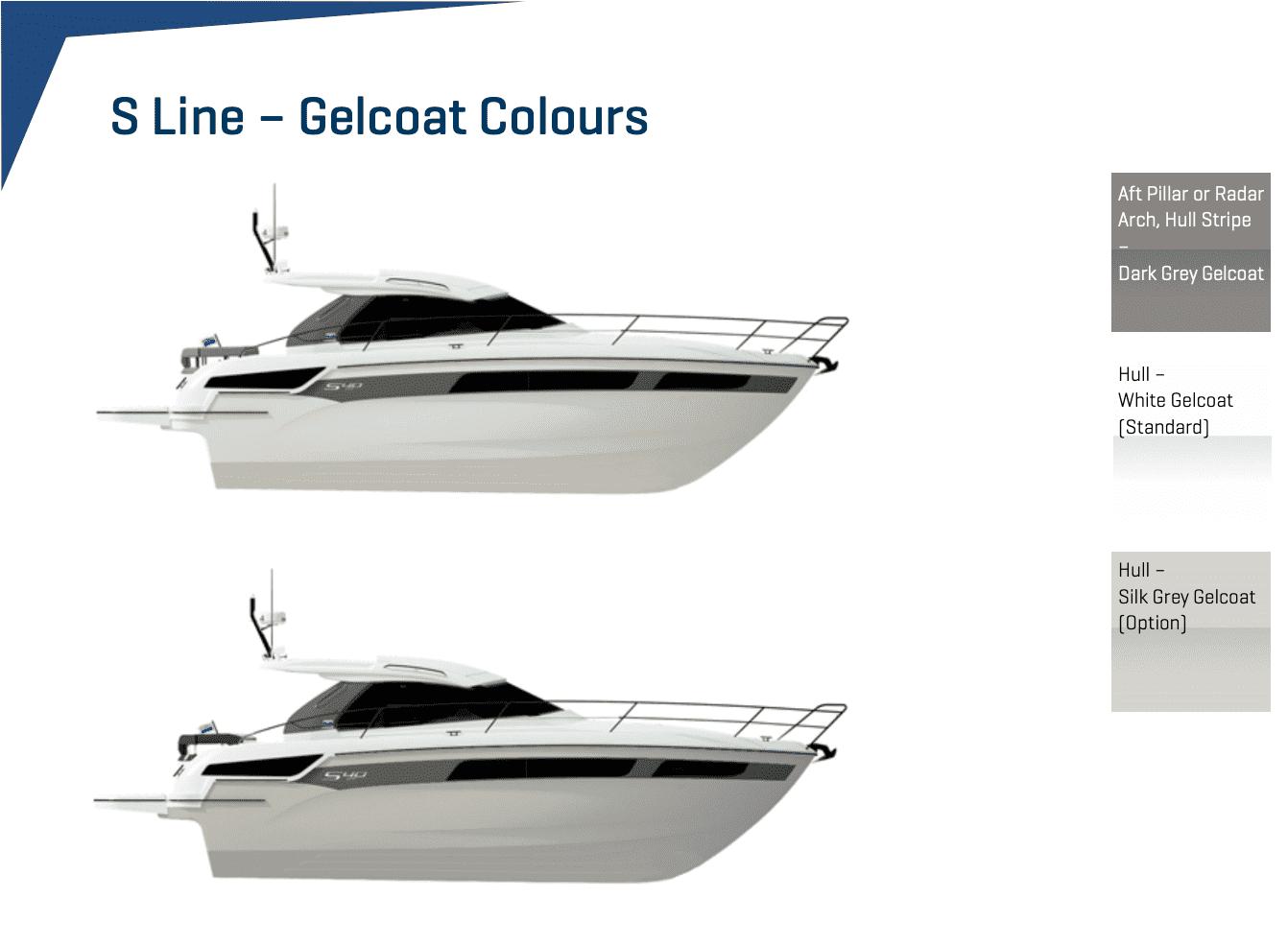 S-Line gelcoat