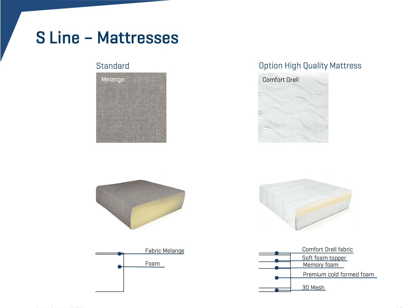 S-Line madrasser