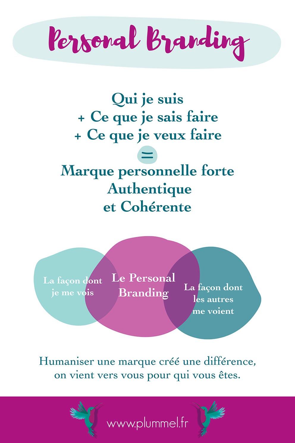 personal branding en bref