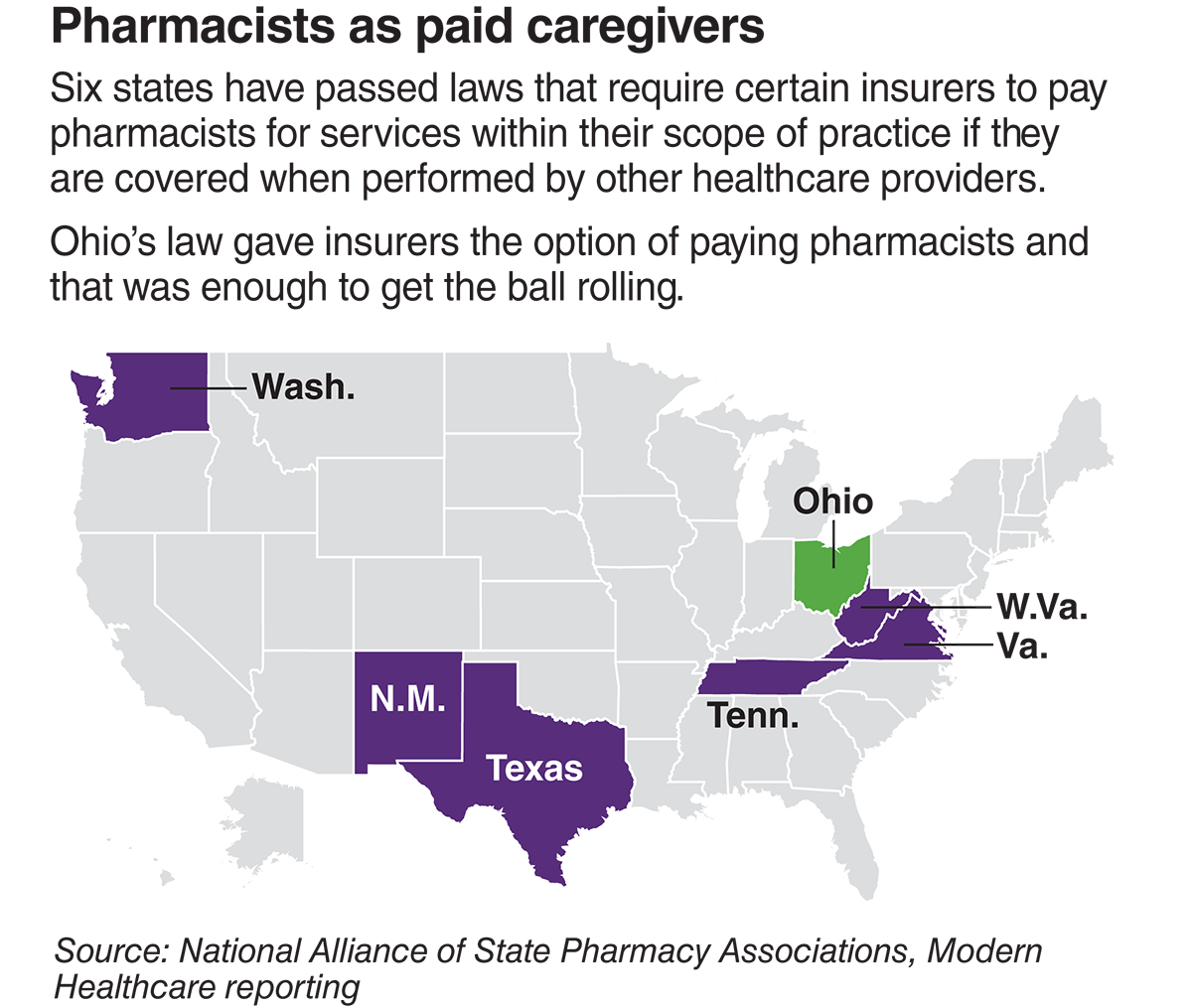 States where pharmacists are paid as caregivers
