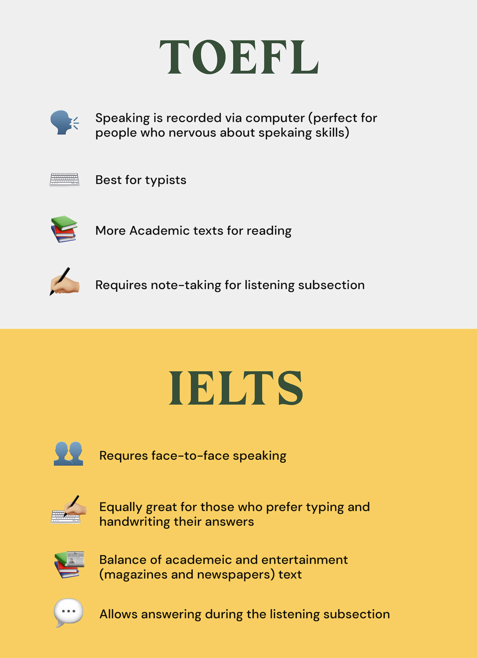 TOEFL vs IELTS - difference