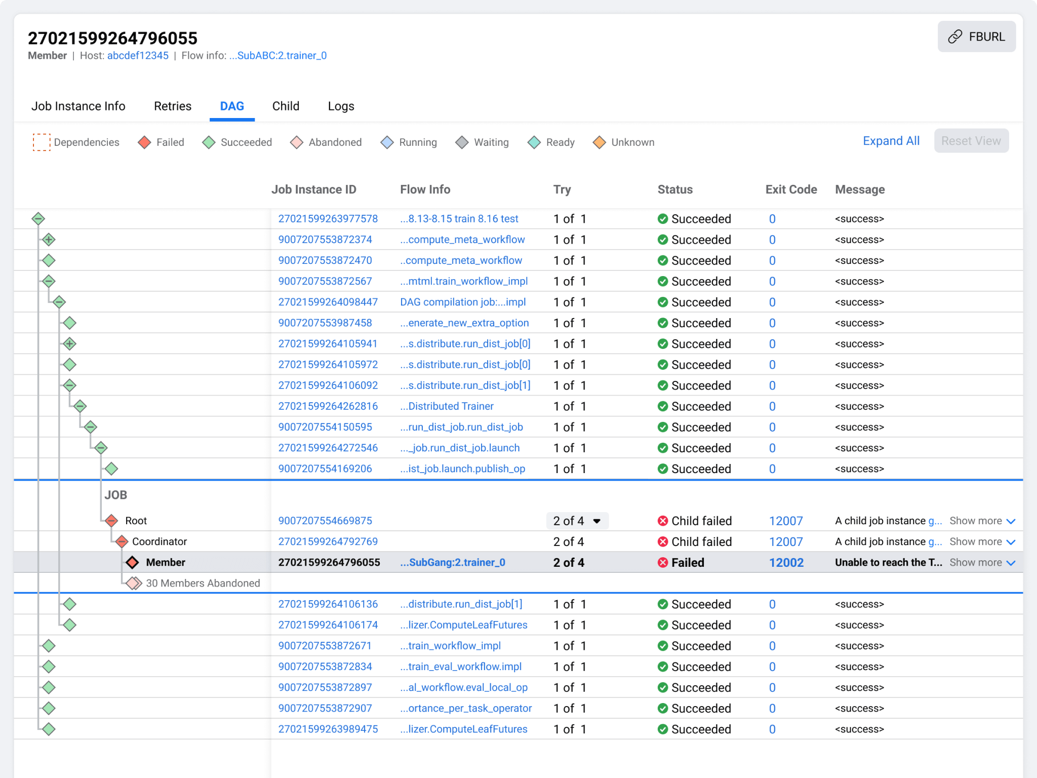 Job scheduler for connected processes
