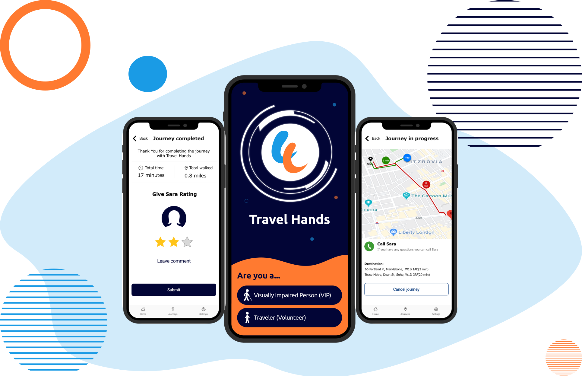 Screens of travel hands application showing log in, journey in progress and giving a rating