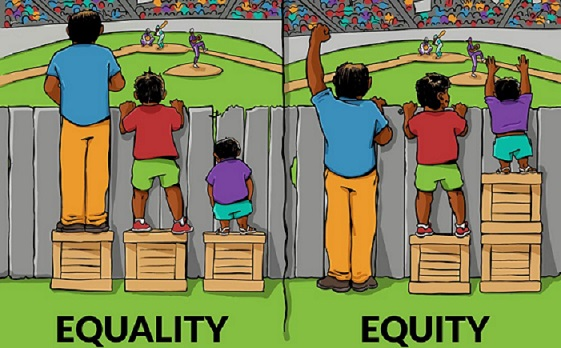 Distinguish Between Equity and Equality