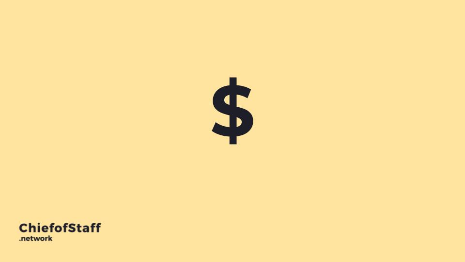 2019 Compensation Survey