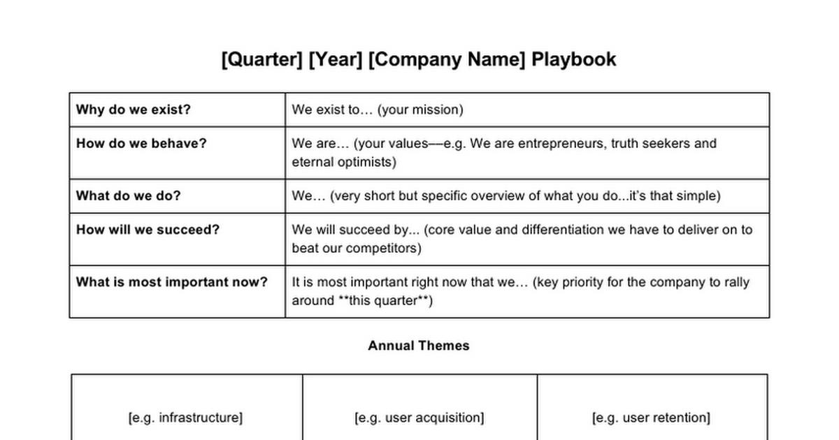 Sample Company Playbook Template - Google Docs