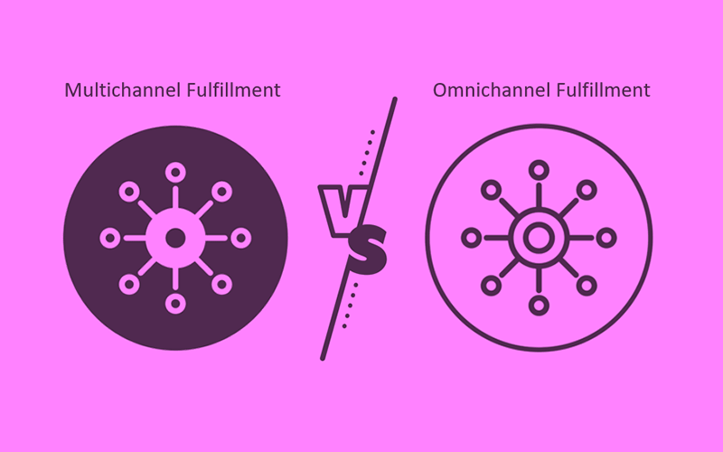 purple background with two graphics. one circle is filled with a dark color and a graphic representing 'multichannel fulfillment'. the other circle is not filled with a graphic representing 'omnichannel fulfillment'. between them is a 'vs' graphic.