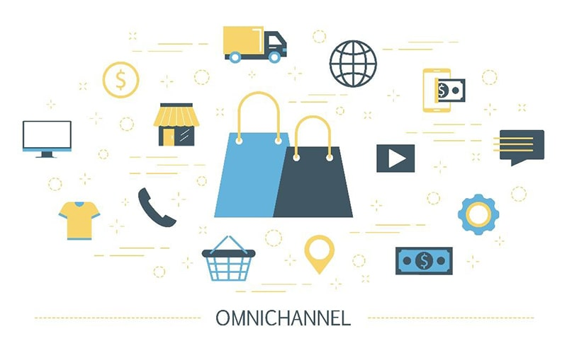 illustration with various icons: television, apparel, phone, store, shipping truck, shopping basket, money, gear, play button, and shopping bags. below is the text 'omnichannel'.