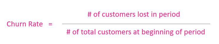 churn rate equals the number of customers lost in a period divided by the number of total customers at the beginning of a period.