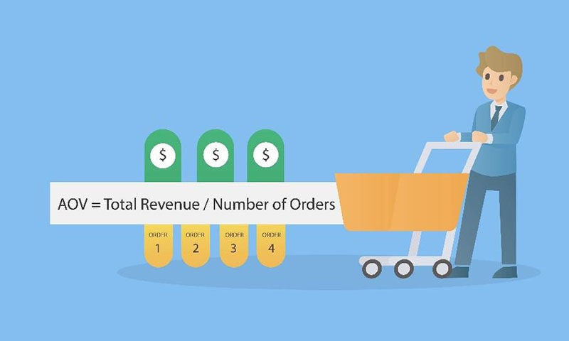 illustration of a person pushing a shopping cart with the text 'AOV equals total revenue divided by number of orders'