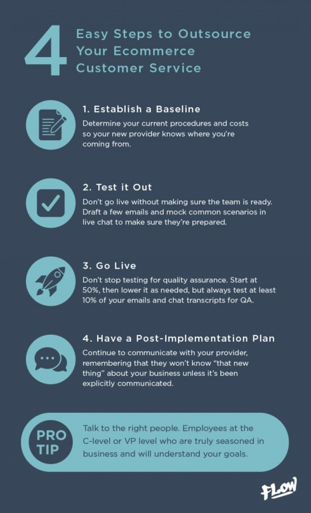 infographic 4 easy steps to outsource your ecommerce customer service