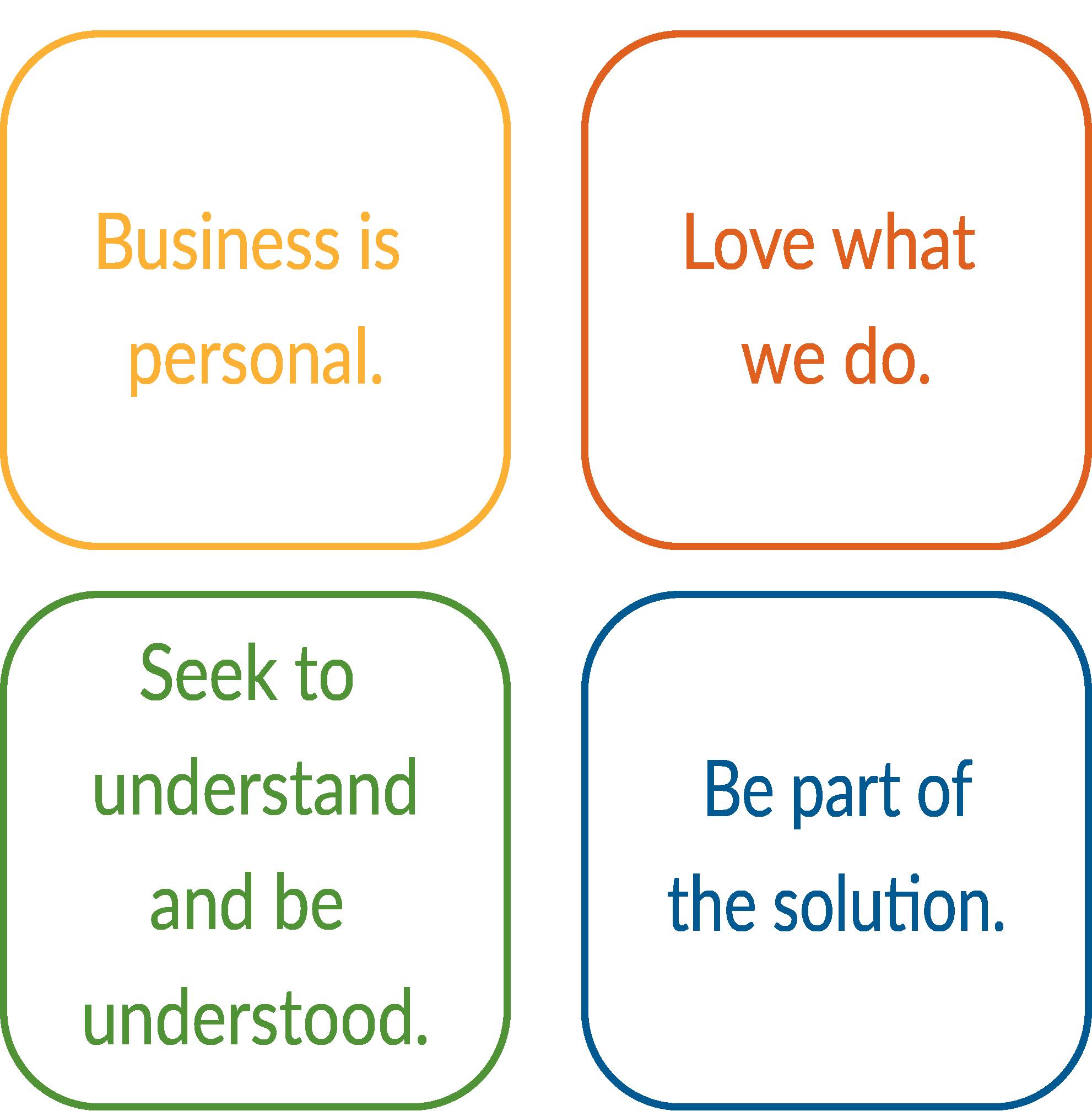 true core values.