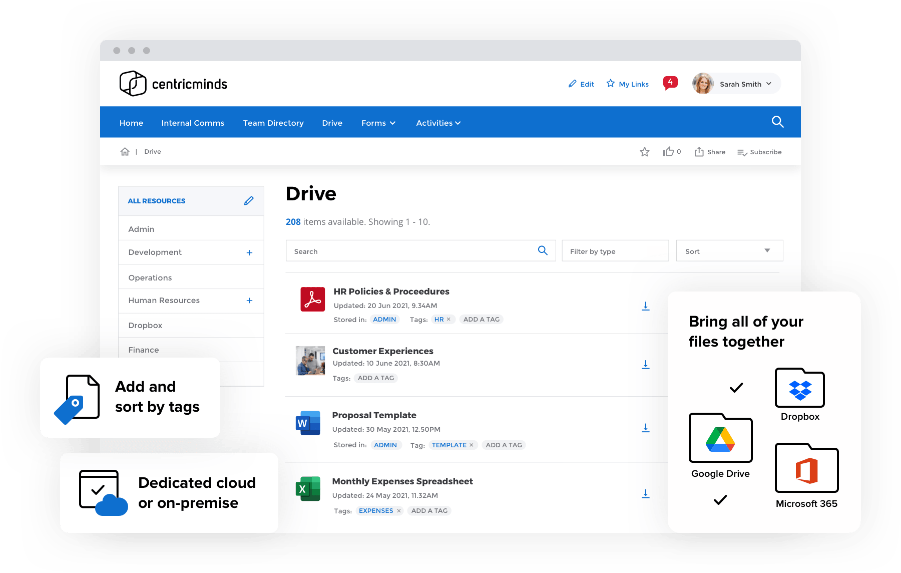 CentricMinds File Sharing & Management