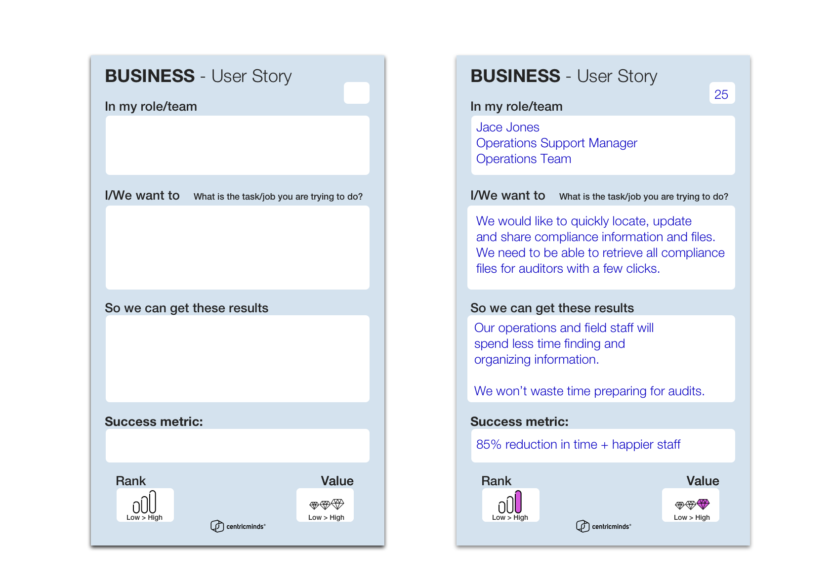 Business User Story Card Image