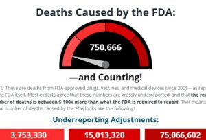 Alliance for natural health death meter