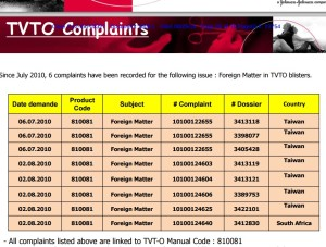 mesh particles complaints