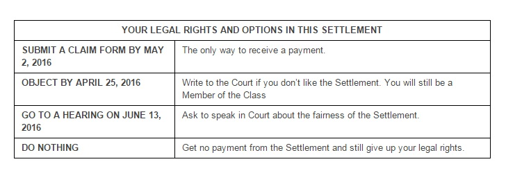 your settlement rights