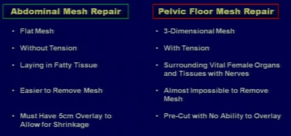D16  comparison between abdominal mesh and pelvic mesh