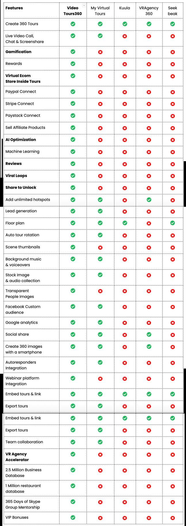 VideoTours360-Review-Comparison